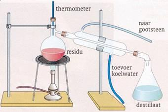 Destilleren zeewater